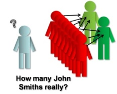 duplicate-customers-john-smith