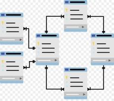 kisspng-relational-database-management-system-database-sch-database-5abe2d1b1bce30-3430359715224128271139